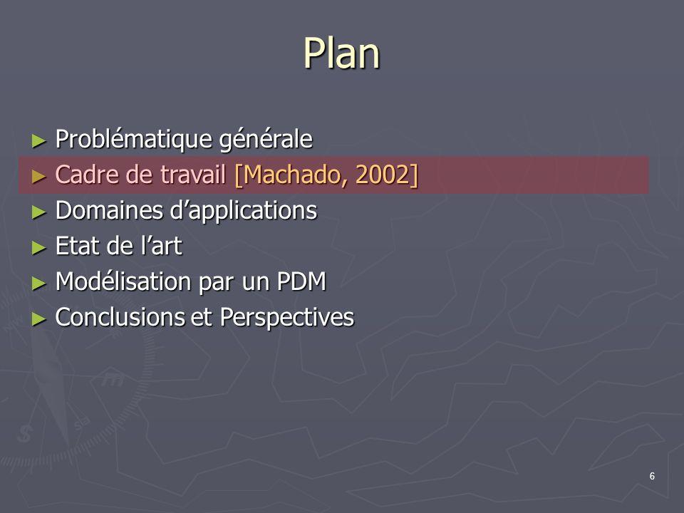 Plan Problématique générale Cadre de travail [Machado, 2002]